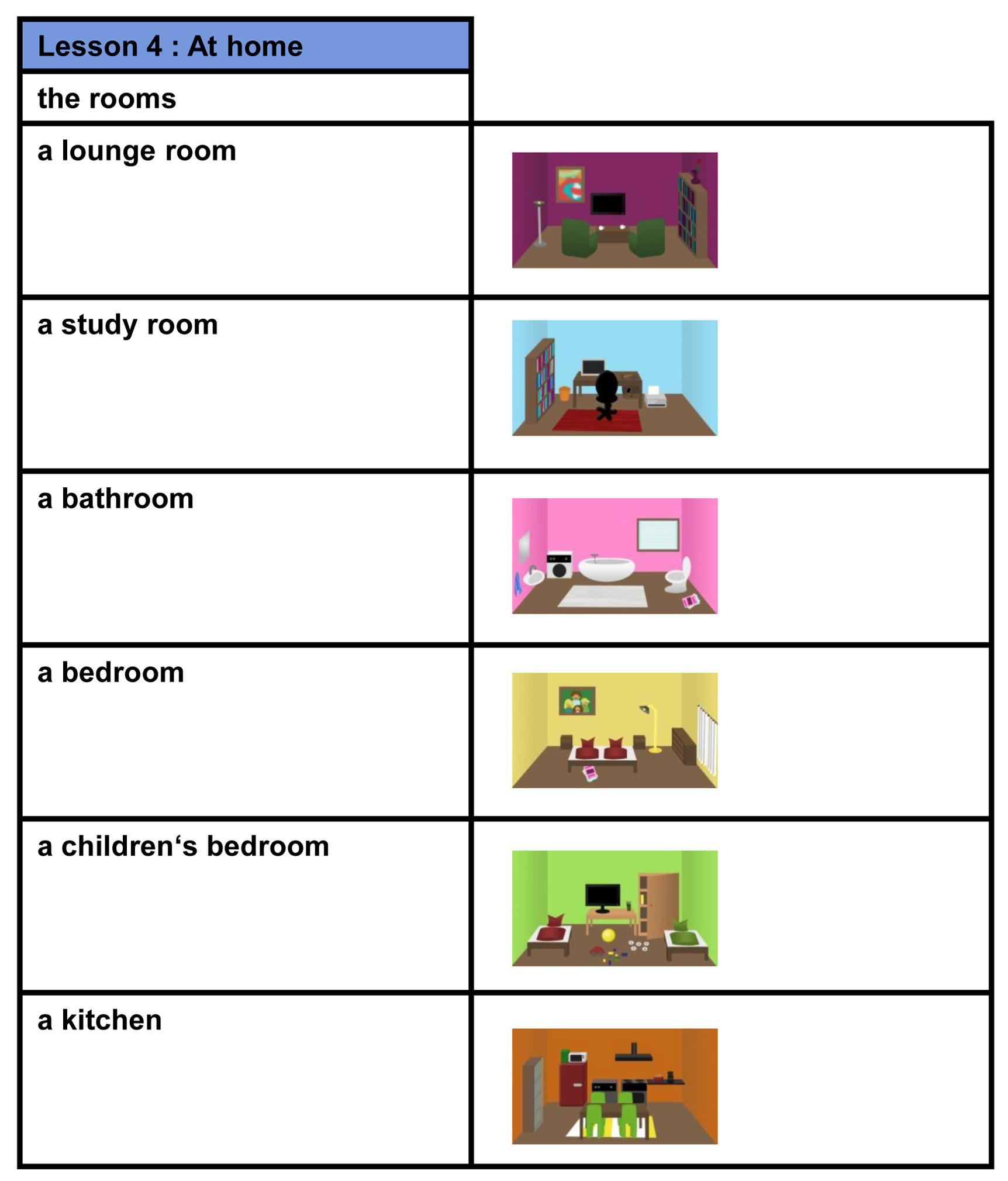 the_rooms_vocabulary_1