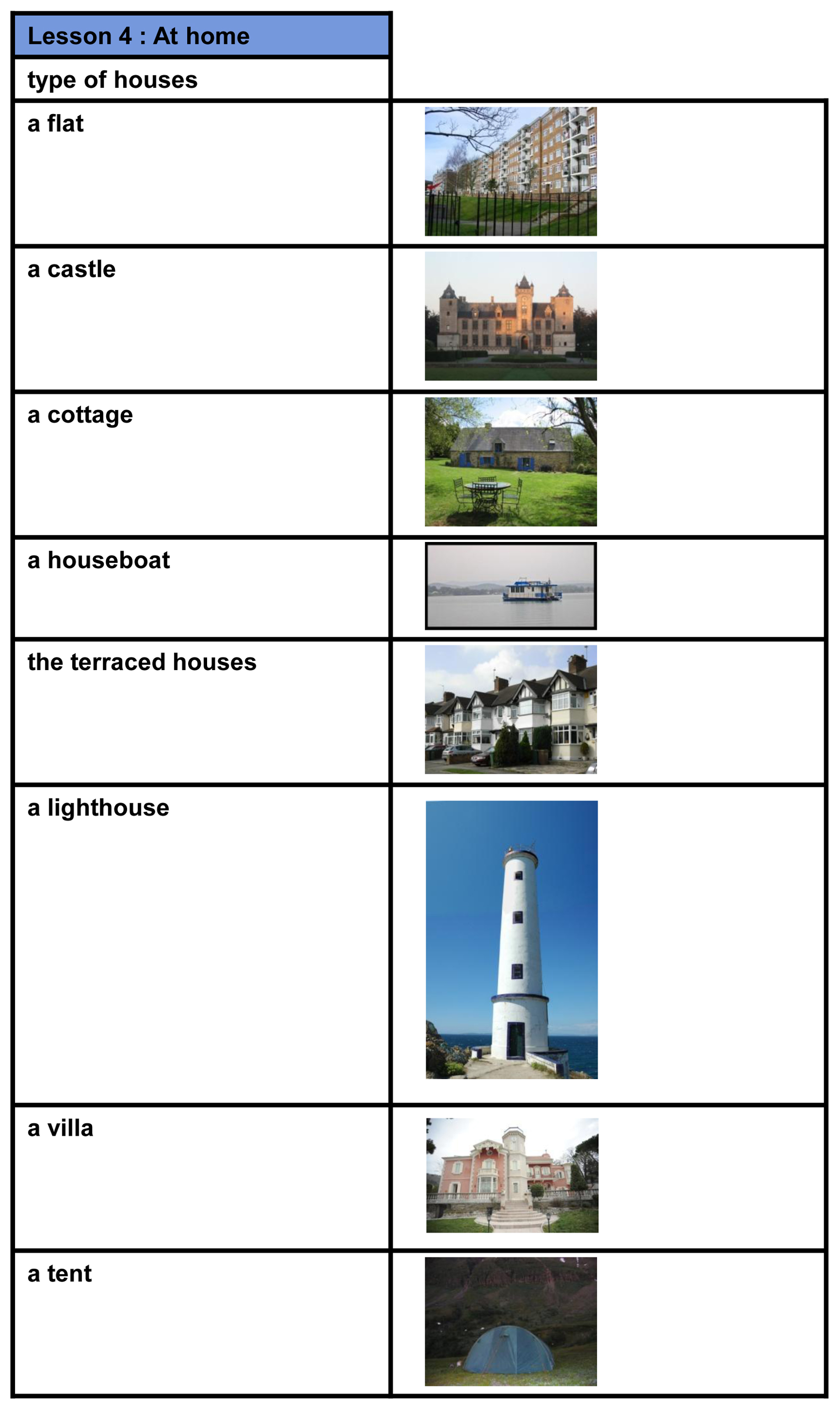 type_of_houses_vocabulary_1