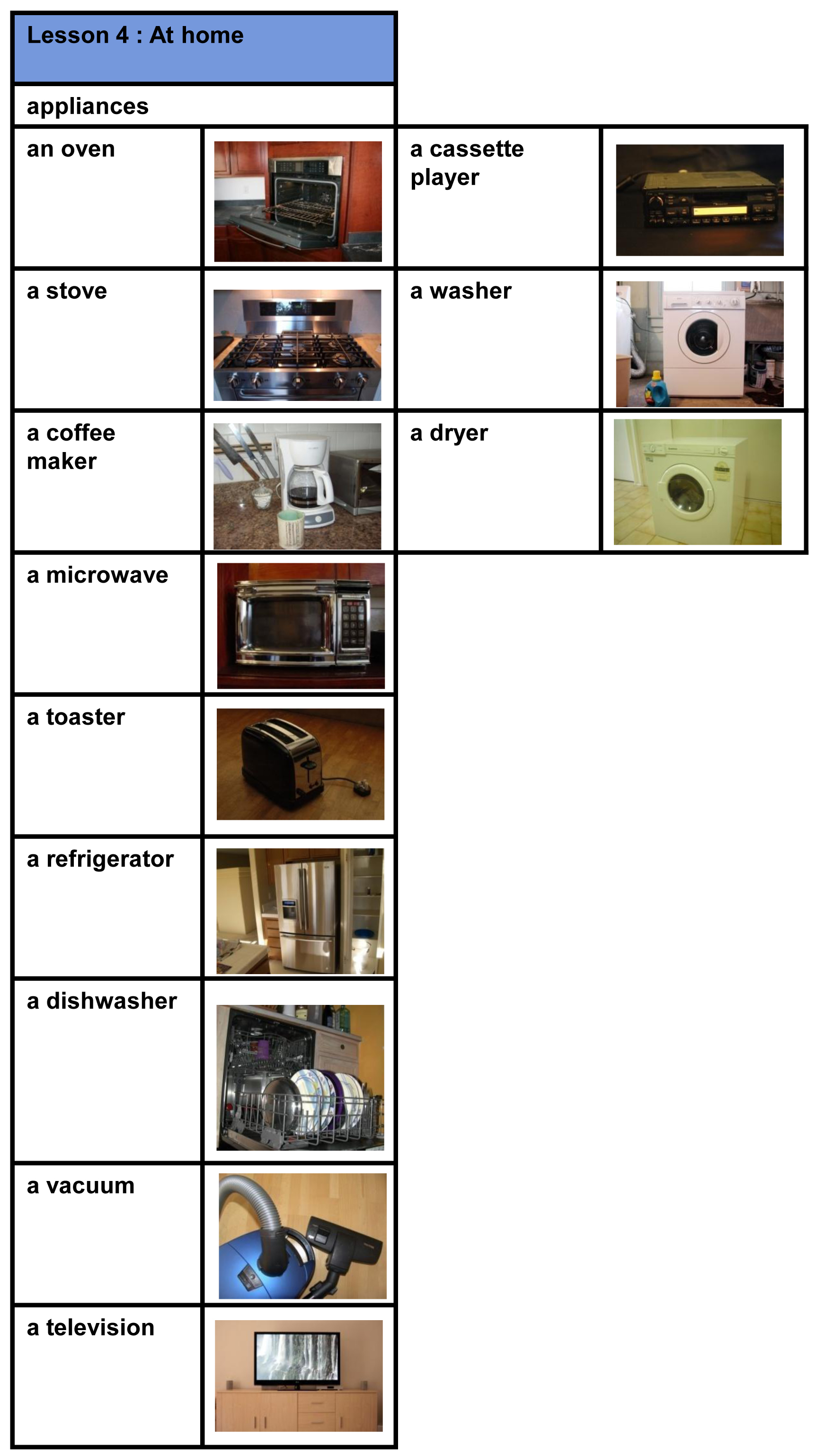 appliances_vocabulary_2_1